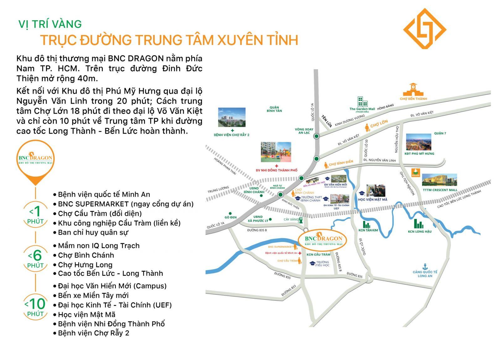Vị trí dự án khu dân cư Cầu Tràm- dự án BNC Dragon